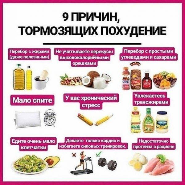 10 причин, тормозящих похудение