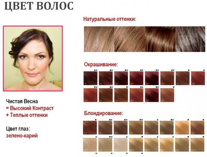 Балаяж окрашивание волос. Фото, инструкция в домашних условиях, видео