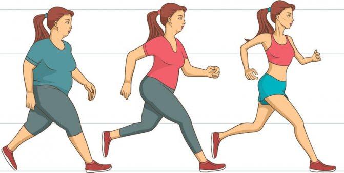 Бег для похудения: как и сколько нужно бегать, чтобы похудеть