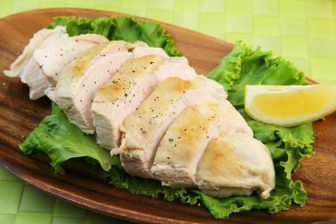 белковая диета для похудения меню на 14 дней