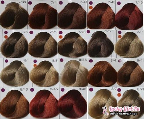 Бесцветная краска для волос лонда. На пути от пепельного блонда до медно-фиолетового цвета