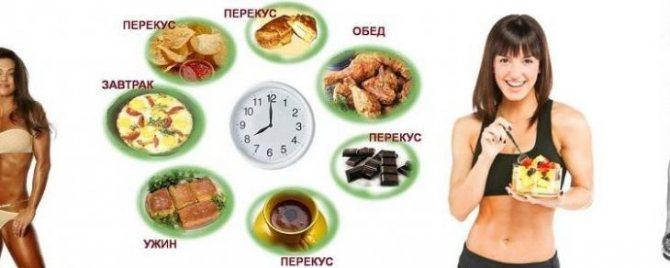 Перекус на безуглеводной диете