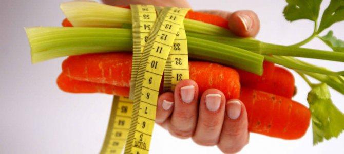 Целлюлит и диета
