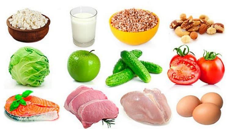 Как Похудеть Какие Есть Продукты. Правильное питание и упражнения — залог стройности. А что же нужно есть, чтобы похудеть?