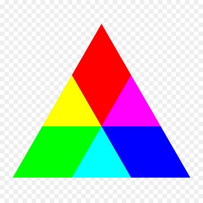 цветовой треугольник.