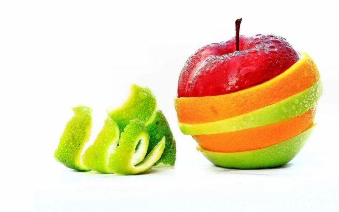 диета модельная 3 х дневная отзывы