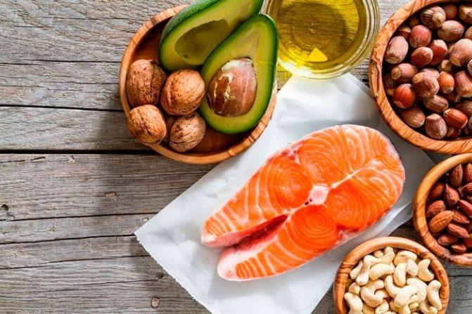диета с ограничением углеводов