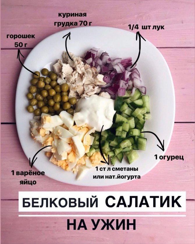 Чем Заменить Ужин При Похудении. Правильный ужин, или что есть вечером, чтобы похудеть?