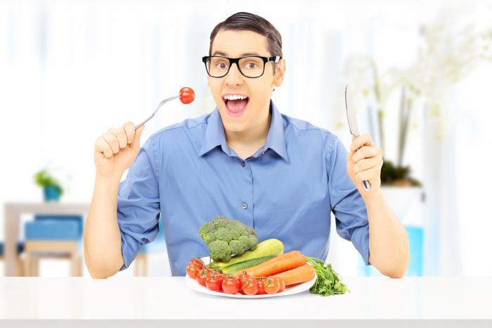 дневная норма витамина с