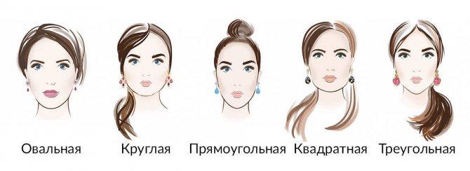 Форма лица и пробор волос