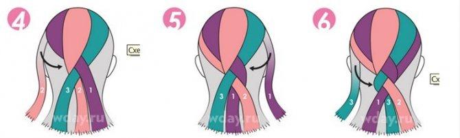 Французская коса наоборот: схема плетения 2