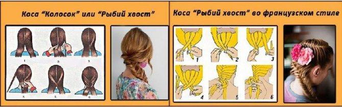"""'Французская коса """"Рыбий хвост"""