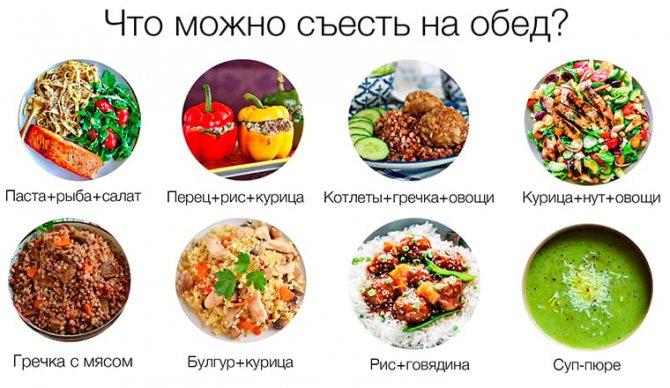 Инфографика: что можно съесть на обед