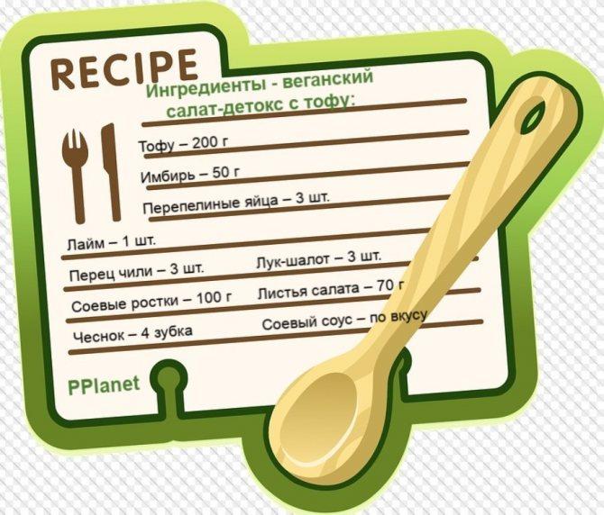 Ингредиенты для салата с тофу