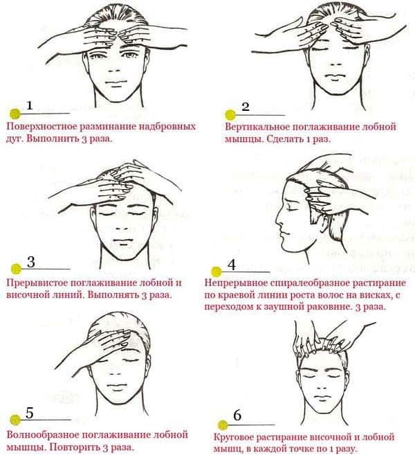 Инструкция по массажу головы