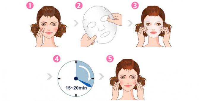 Инструкция по применению тканевой маски