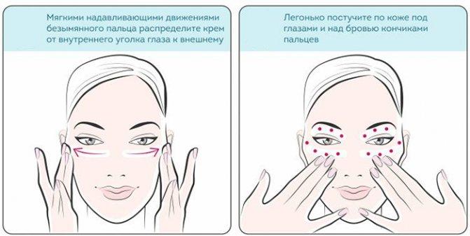 Использование крема под глаза