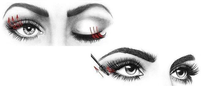 Как красиво накрасить глаза тушью