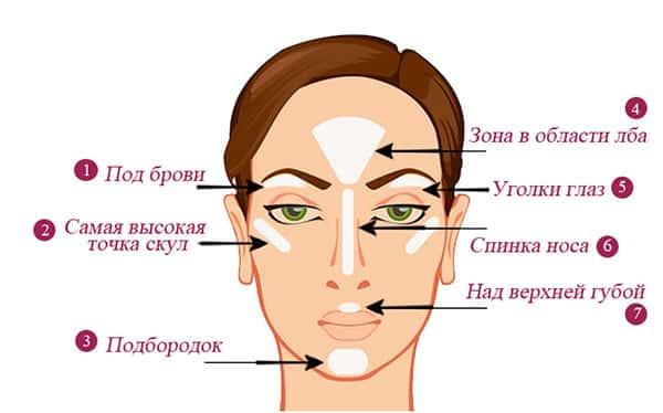 Как наносить хайлайтер на лицо
