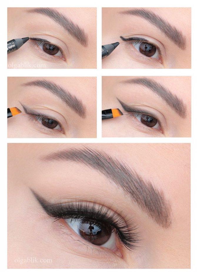 Как научиться красиво рисовать стрелки на глазах при помощи теней