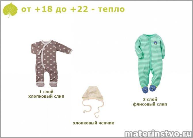 Как одеть новорожденного при 20 градусах