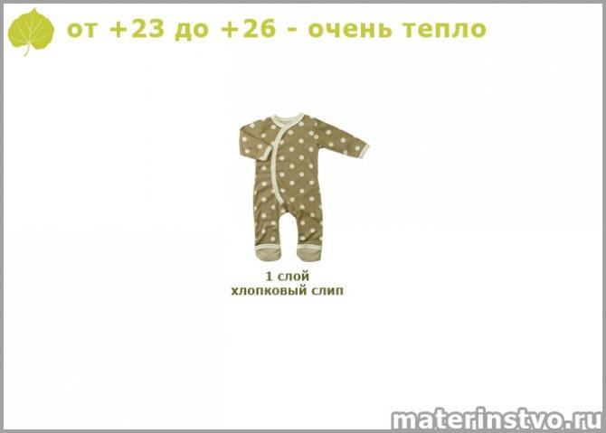Как одеть новорожденного при 25 градусах