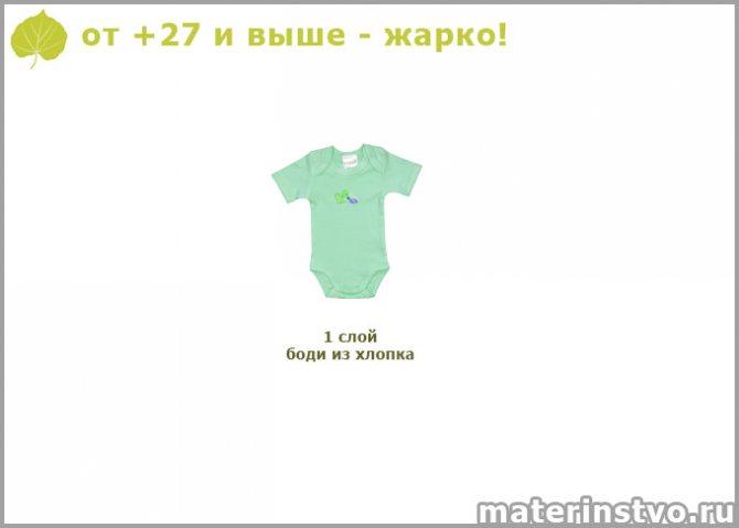Как одеть новорожденного при 28 градусах