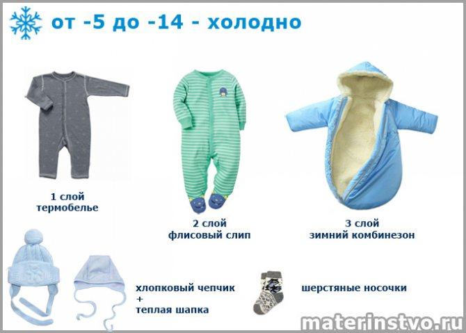 Как одеть новорожденного зимой при минус 10