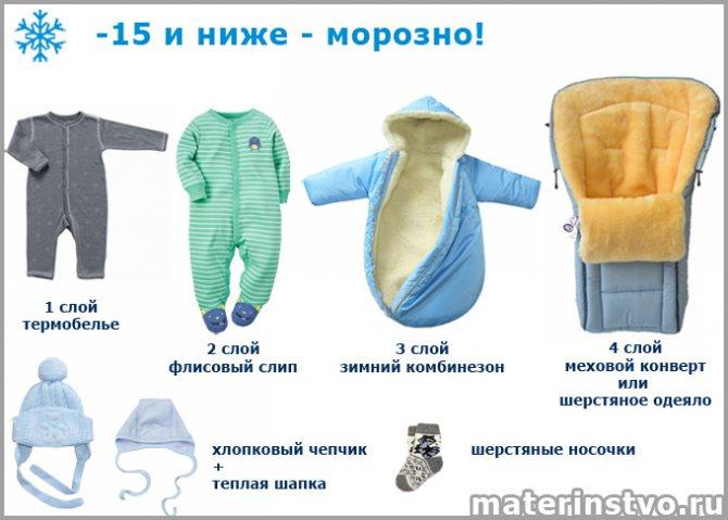 Как одеть новорожденного зимой при минус 15