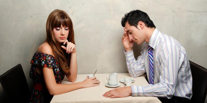 как понять любишь ли ты человека или нет
