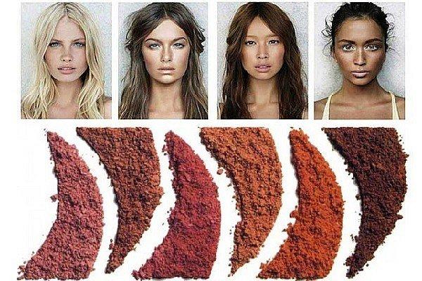 Как правильно наносить румяна на лицо пошагово для разных оттенков кожи