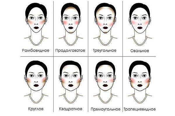 Как правильно наносить румяна на лицо пошагово - разные формы