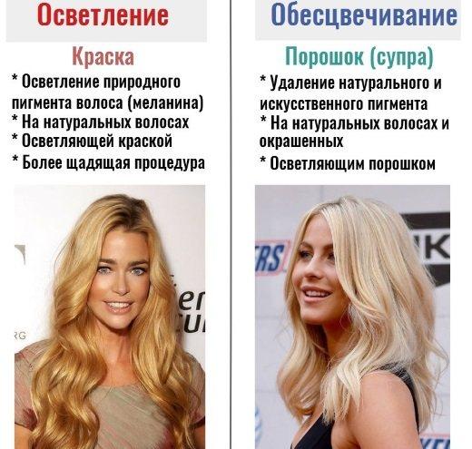 Как самой покрасить волосы омбре, в два цвета, тоником. Фото, пошаговая инструкция в домашних условиях