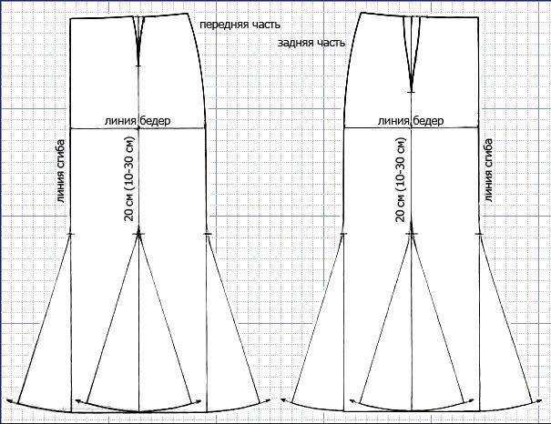 Как самой сшить длинную красивую юбку для посещения храма, церкви своими руками: выкройки