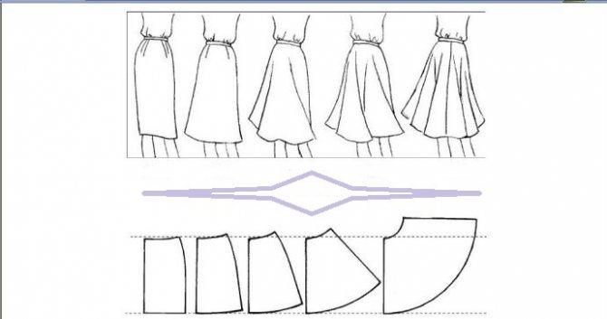 Как самой сшить длинную красивую юбку для посещения храма, церкви своими руками?