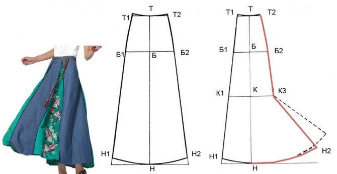 Как самой сшить длинную красивую юбку для посещения храма, церкви своими руками: фото