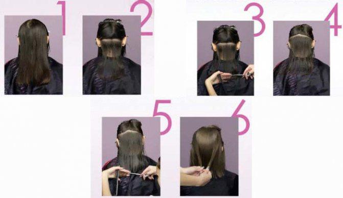 Как самому подстричь кончики