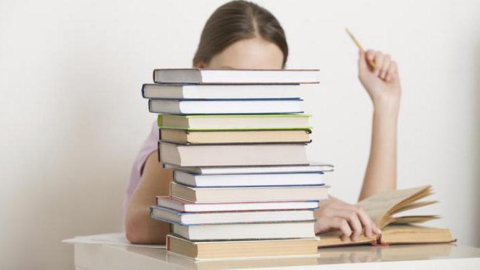 как сделать домашнее задание по английскому