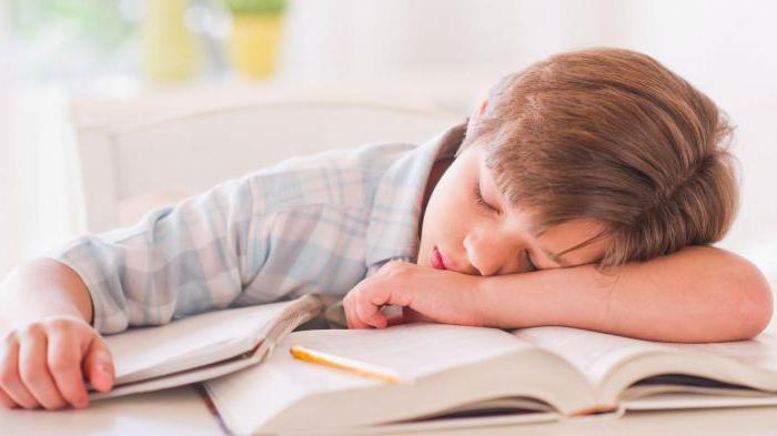 как сделать домашнее задание по окружающему миру