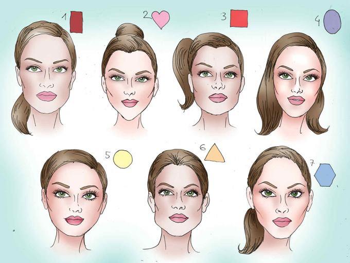Как сделать красивые брови с учетом типа лица