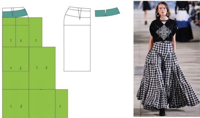 Как сшить юбку в церковь, храм с карманами: модели, выкройки, фото