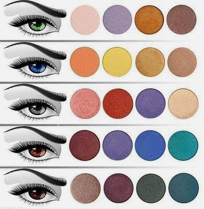 Как выбрать косметику под цвет глаз