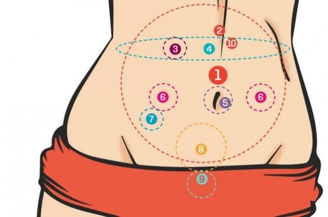 Карта боли в животе: как распознать болезнь-800x530