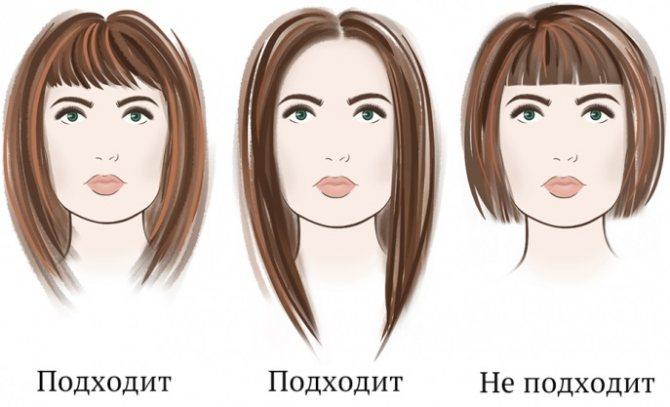 Каскад на короткие волосы. Фото стрижки спереди и сзади, с челкой и без, укладка для круглого, овального, квадратного лица