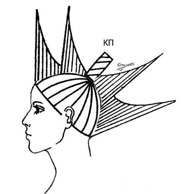 каскад с формой звезды схема