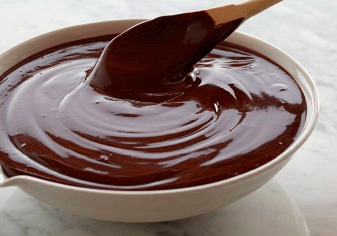 классическая шоколадная глазурь рецепт