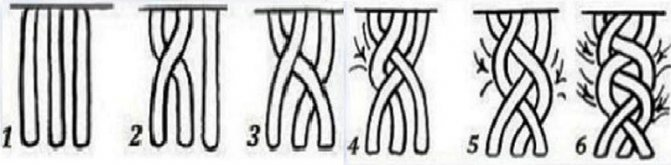 Колосок наоборот (навыворот) - схема плетения