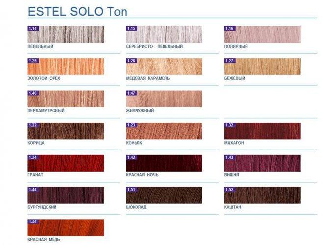 Краска для тонирования волос Estel Solo Ton