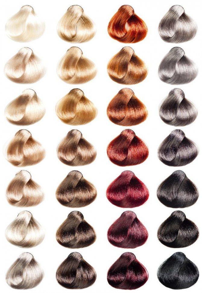 Краска для волос палитры в картинках