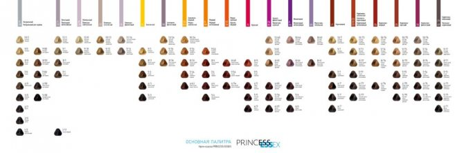 Краска для волос Princess essex Estel палитра